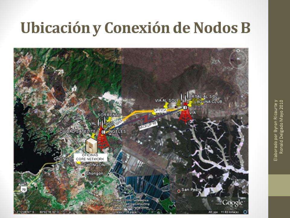 Ubicación y Conexión de Nodos B