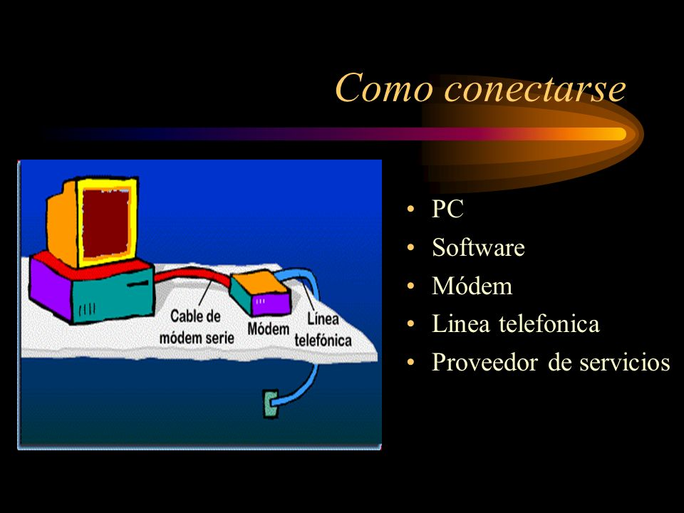 Como conectarse PC Software Módem Linea telefonica
