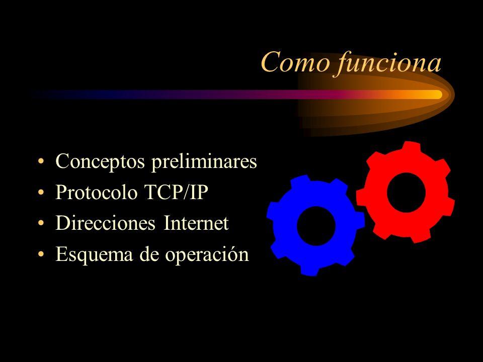 Como funciona Conceptos preliminares Protocolo TCP/IP