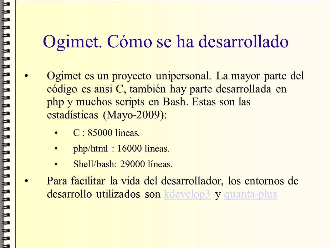 Ogimet. Cómo se ha desarrollado