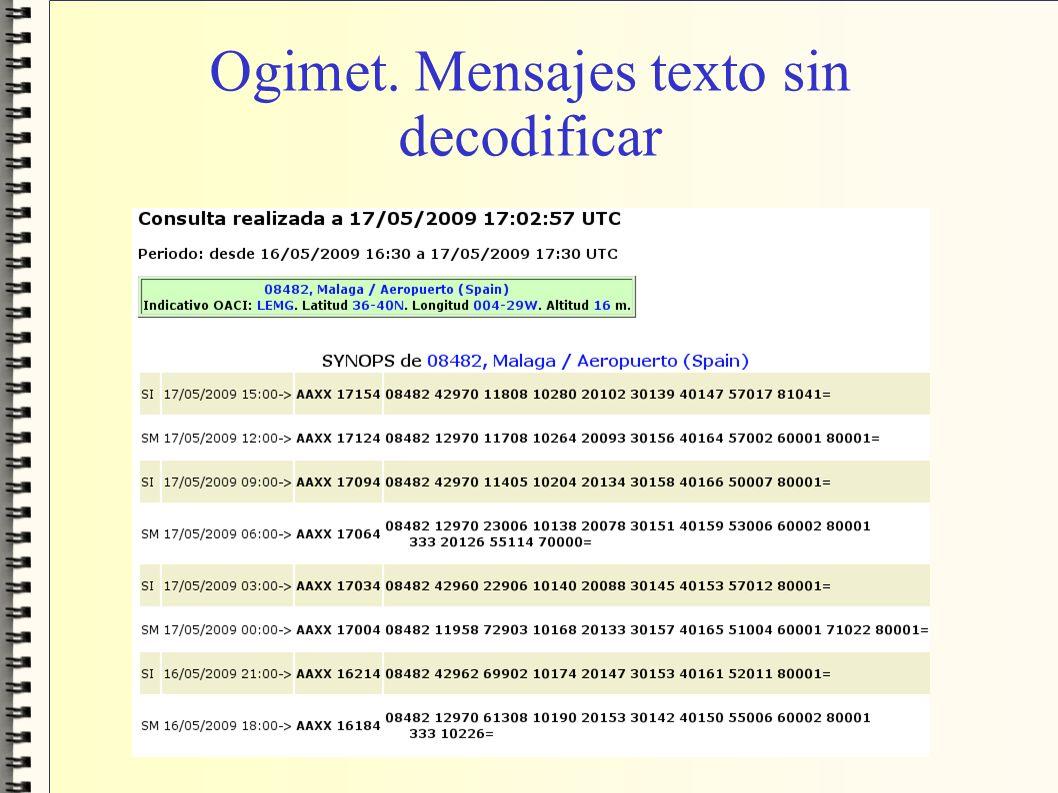 Ogimet. Mensajes texto sin decodificar