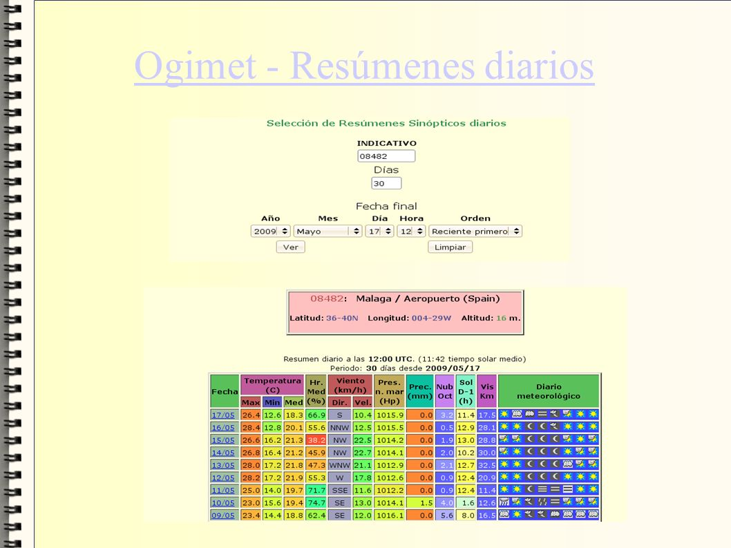 Ogimet - Resúmenes diarios