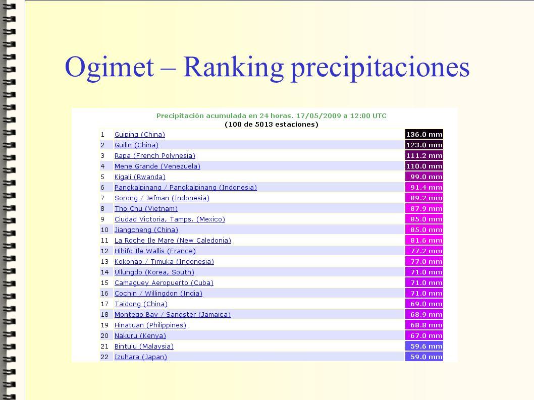 Ogimet – Ranking precipitaciones