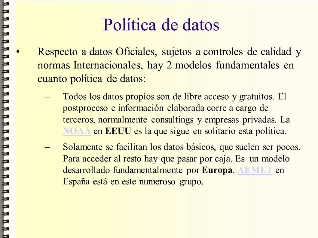 Política de datos
