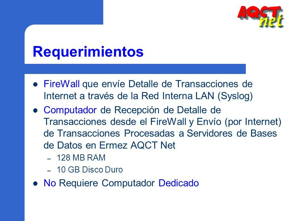 Requerimientos FireWall que envíe Detalle de Transacciones de Internet a través de la Red Interna LAN (Syslog)