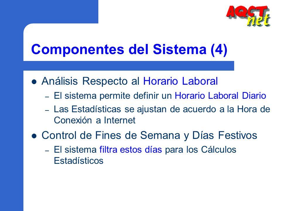 Componentes del Sistema (4)