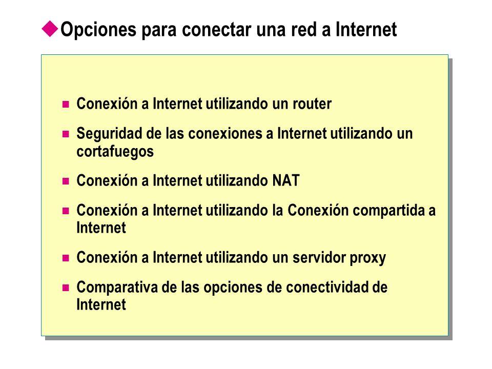 Opciones para conectar una red a Internet