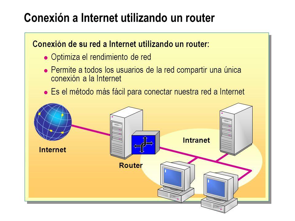 Conexión a Internet utilizando un router
