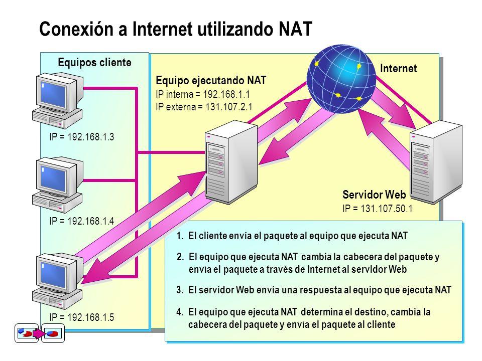Conexión a Internet utilizando NAT