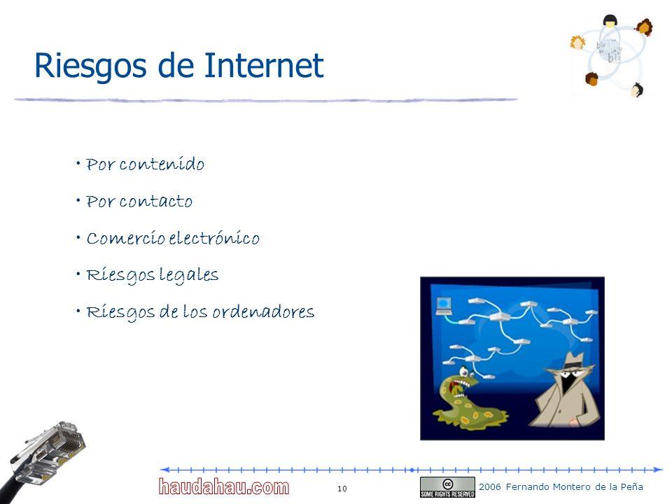 Riesgos de Internet Por contenido Por contacto Comercio electrónico