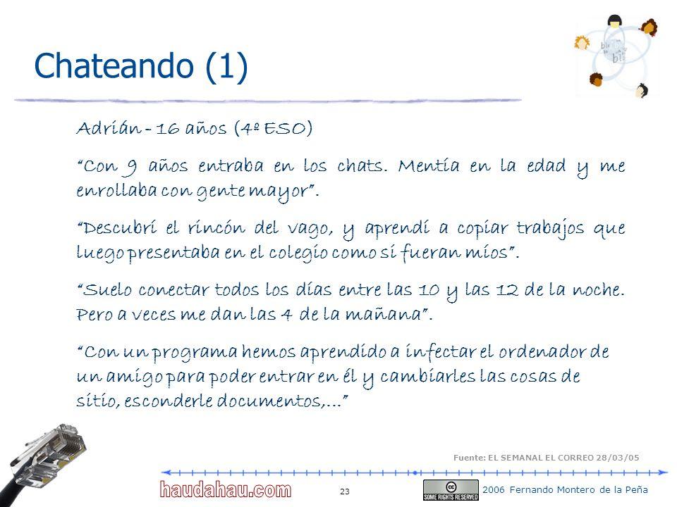 Chateando (1) Adrián - 16 años (4º ESO)