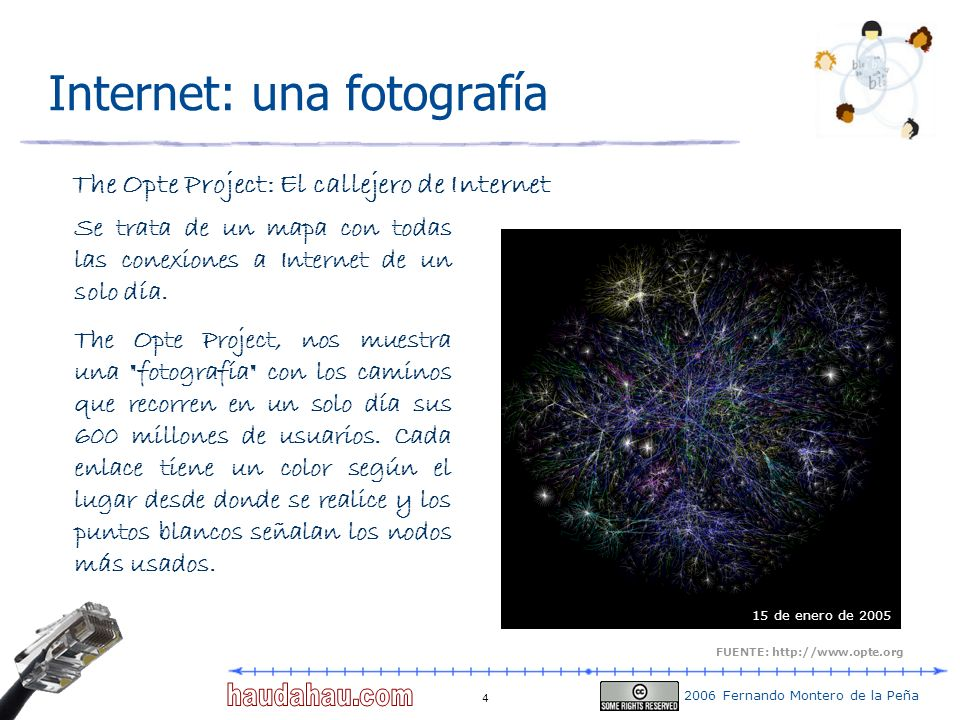 Internet: una fotografía