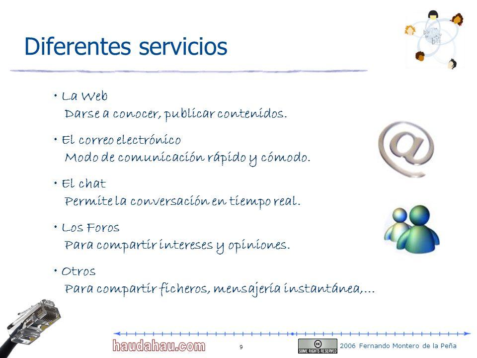 Diferentes servicios La Web Darse a conocer, publicar contenidos.