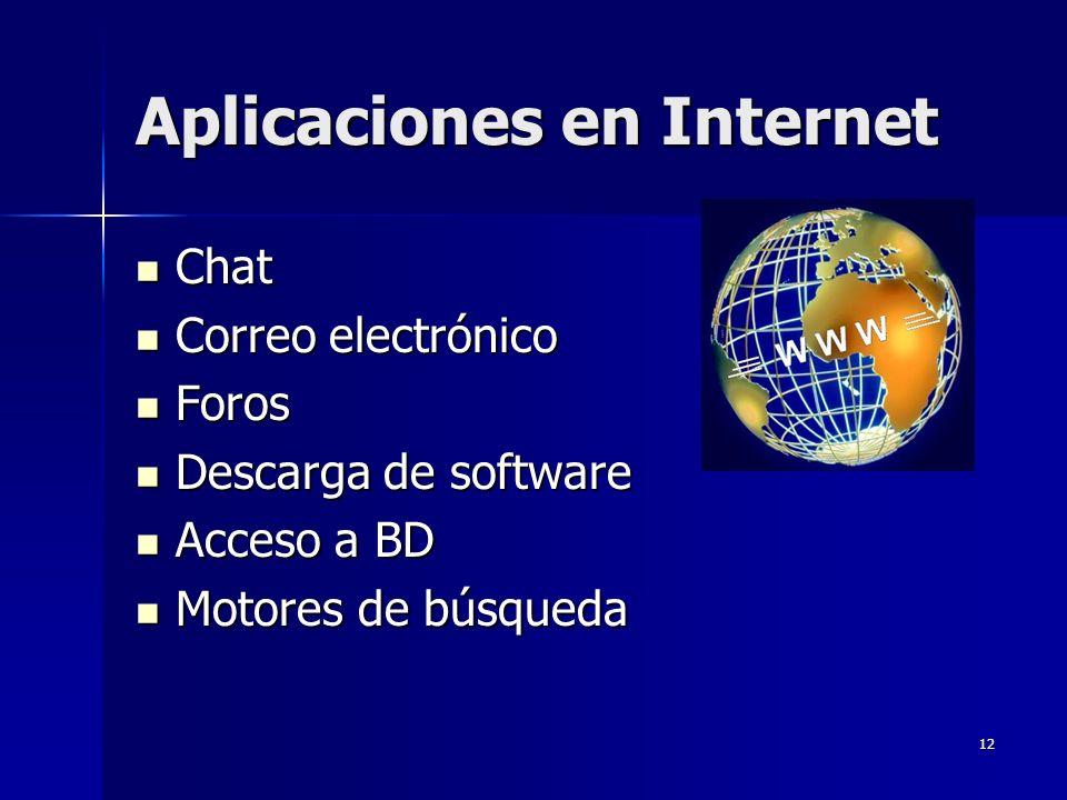 Aplicaciones en Internet