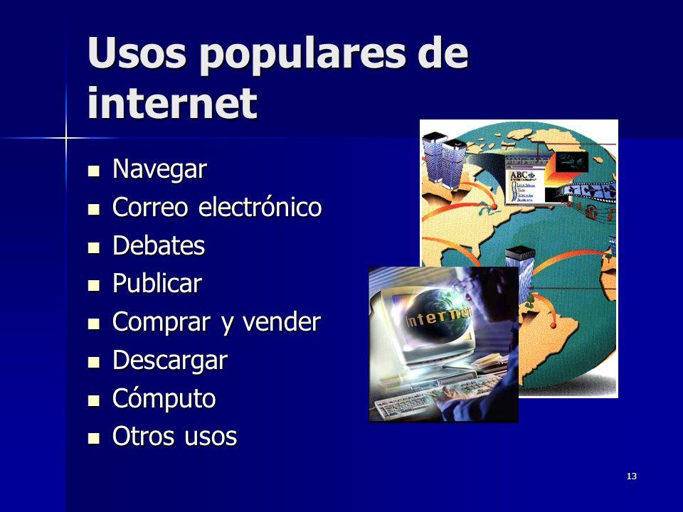Usos populares de internet