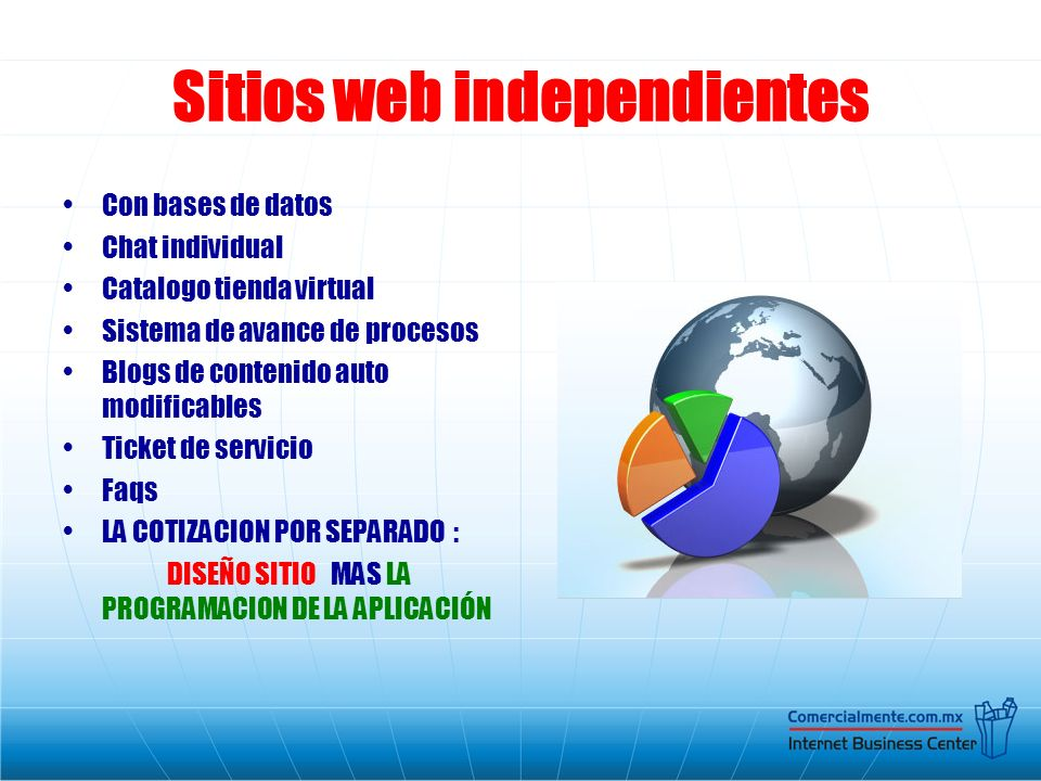 Sitios web independientes