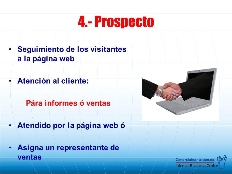 4.- Prospecto Seguimiento de los visitantes a la página web