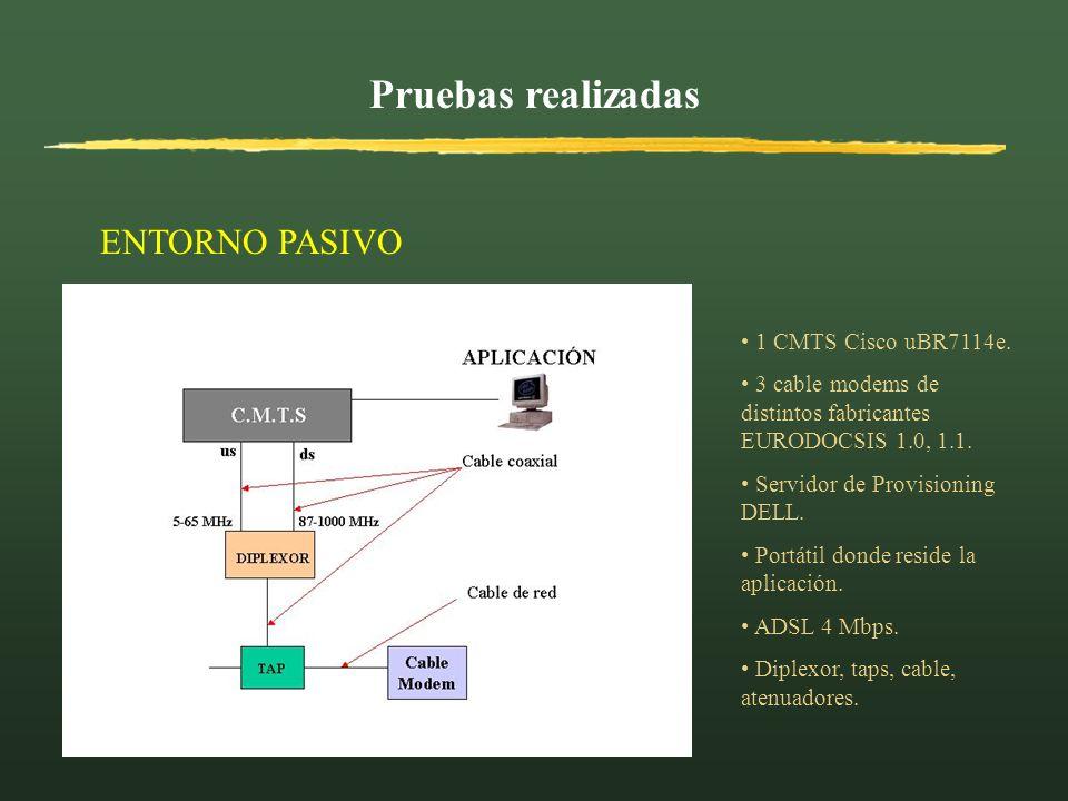 Pruebas realizadas ENTORNO PASIVO 1 CMTS Cisco uBR7114e.