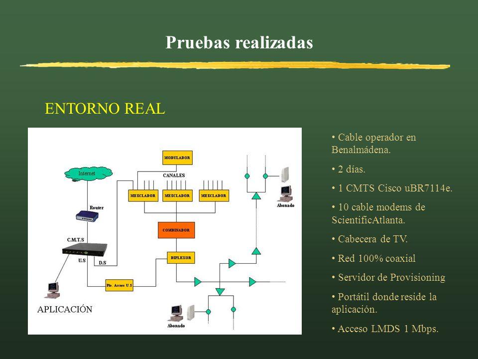 Pruebas realizadas ENTORNO REAL Cable operador en Benalmádena. 2 días.