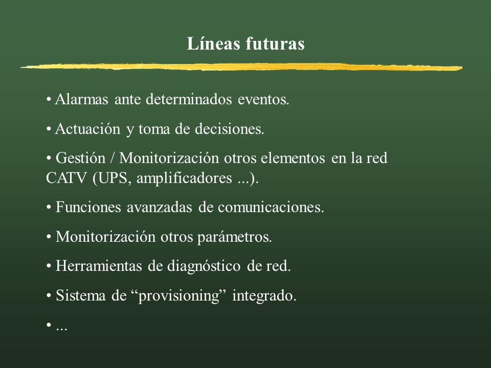 Líneas futuras Alarmas ante determinados eventos.