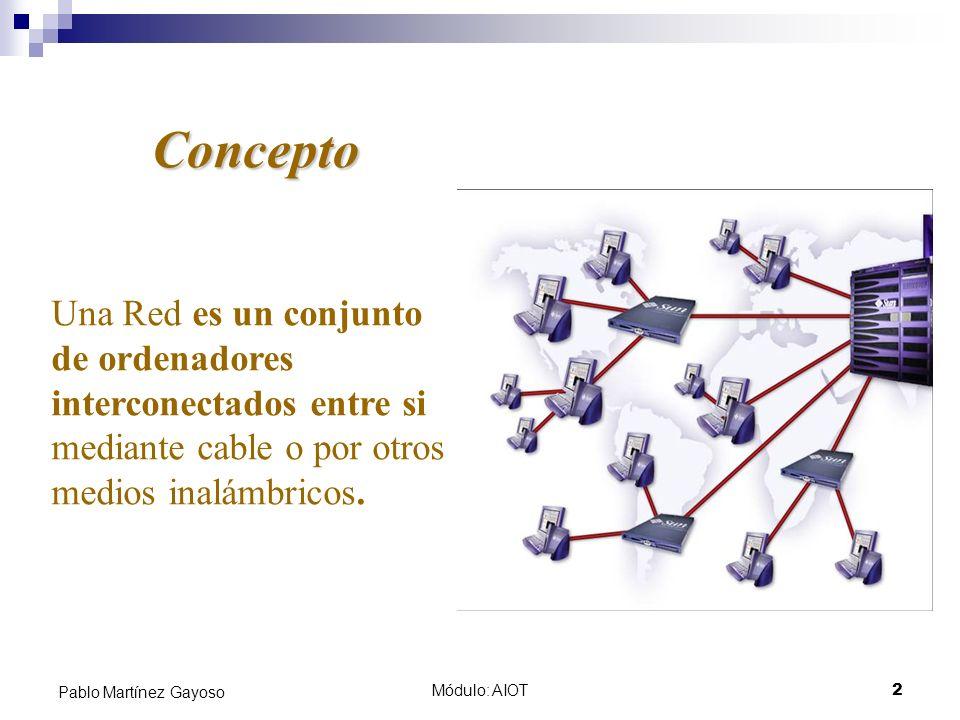 Concepto Una Red es un conjunto de ordenadores interconectados entre si mediante cable o por otros medios inalámbricos.