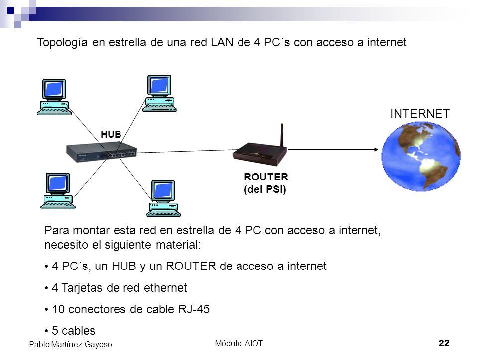 Topología en estrella de una red LAN de 4 PC´s con acceso a internet