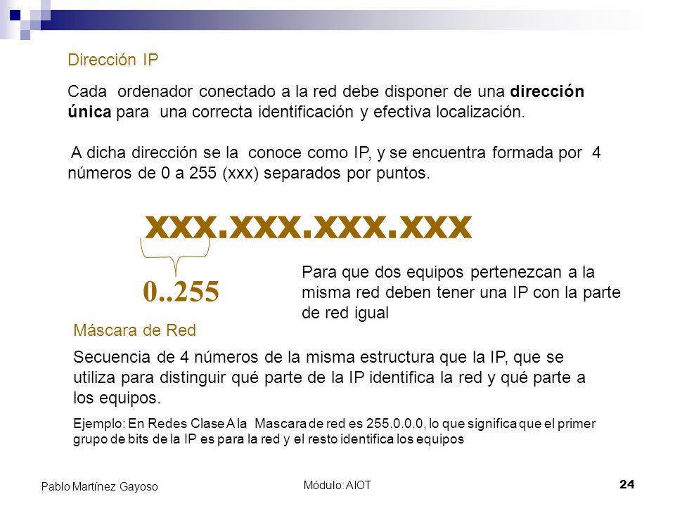 xxx.xxx.xxx.xxx 0..255 Dirección IP