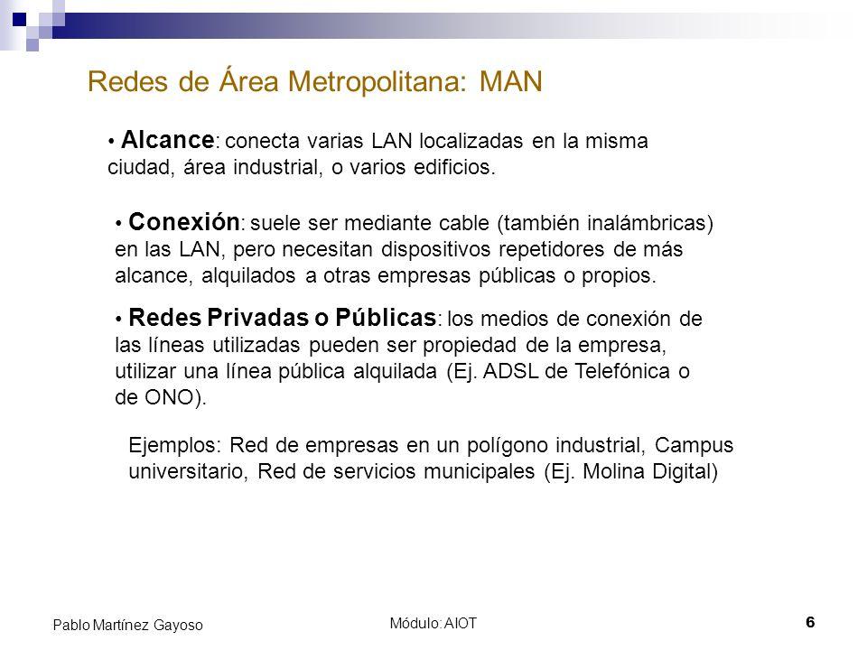 Redes de Área Metropolitana: MAN