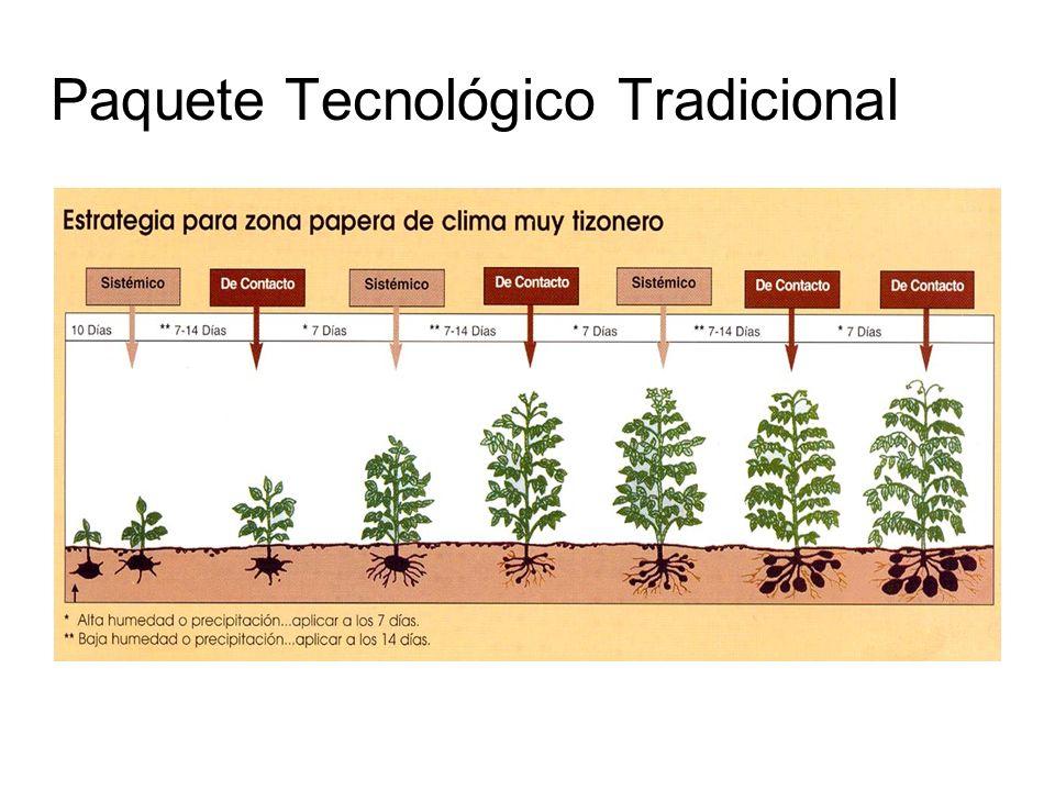 Paquete Tecnológico Tradicional