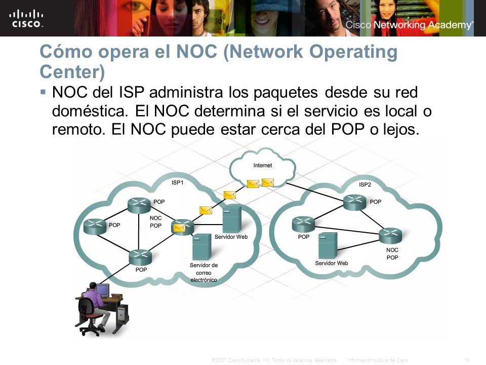 Cómo opera el NOC (Network Operating Center)