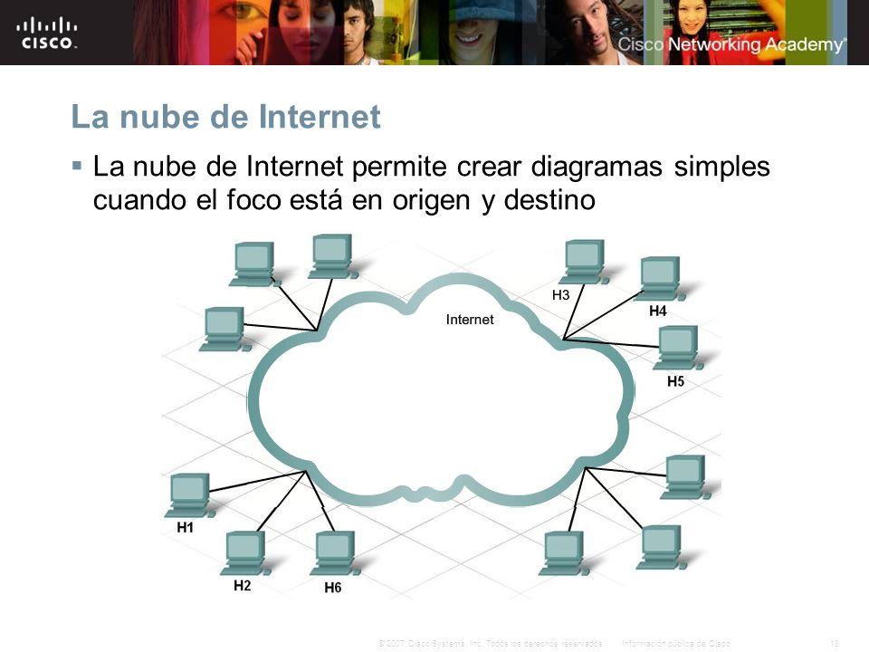 La nube de Internet La nube de Internet permite crear diagramas simples cuando el foco está en origen y destino.