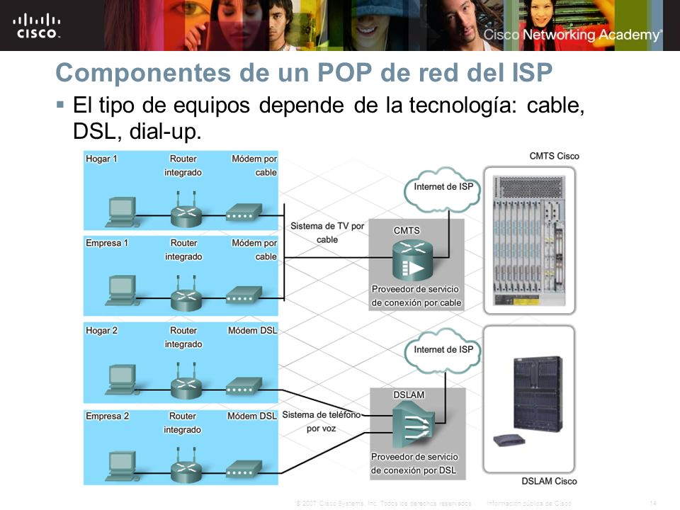 Componentes de un POP de red del ISP