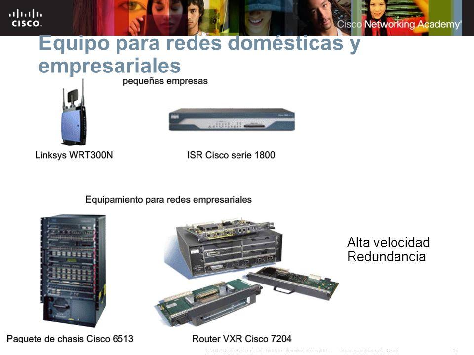 Equipo para redes domésticas y empresariales