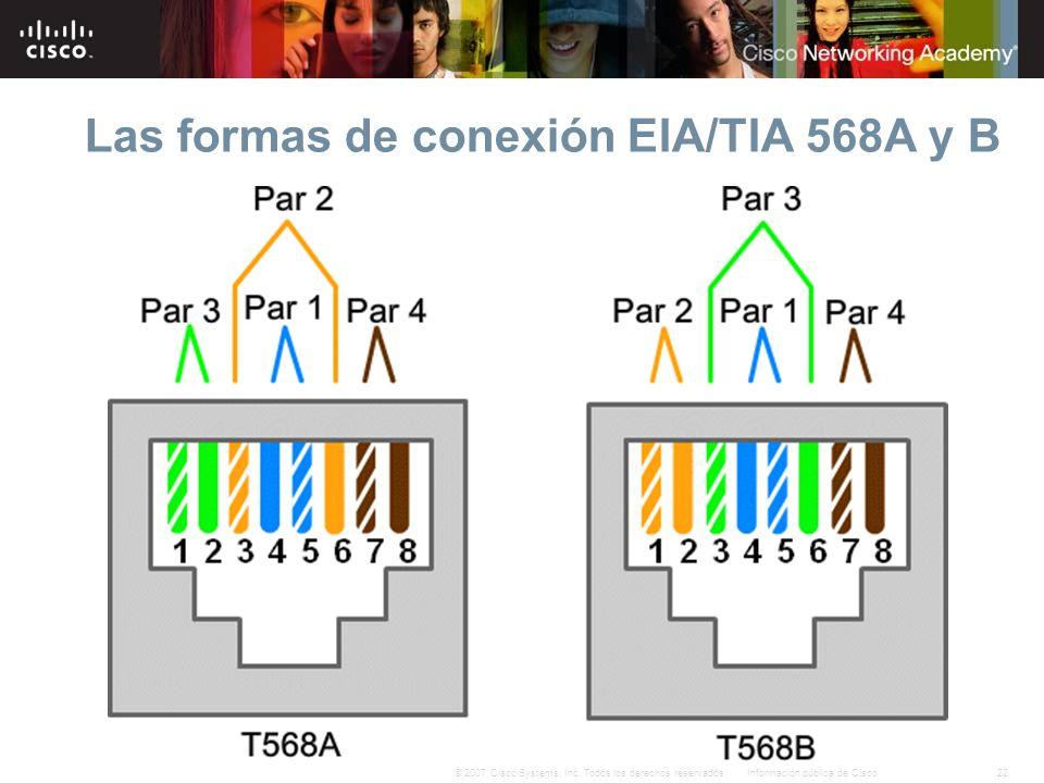 Las formas de conexión EIA/TIA 568A y B