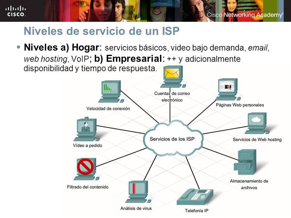 Niveles de servicio de un ISP