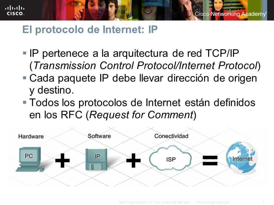 El protocolo de Internet: IP
