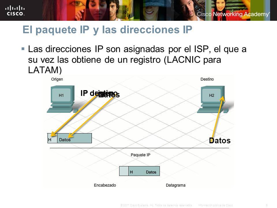 El paquete IP y las direcciones IP