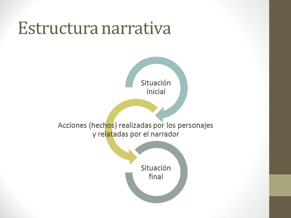 Estructura narrativa Situación inicial