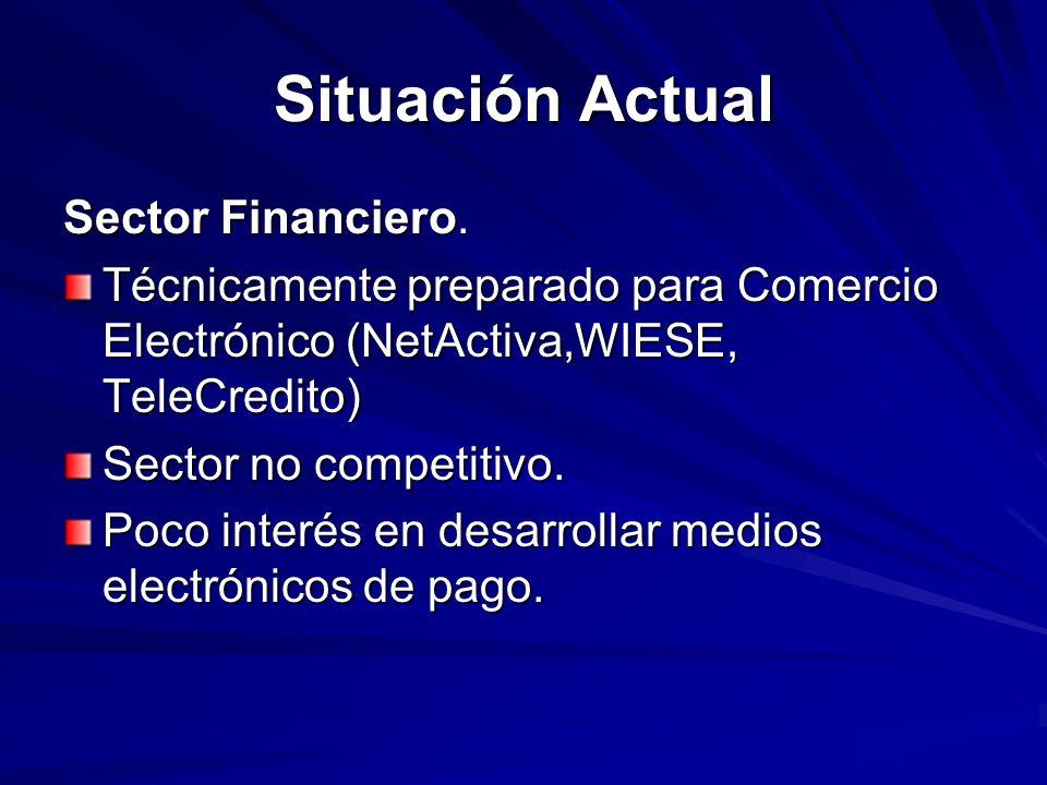 Situación Actual Sector Financiero.