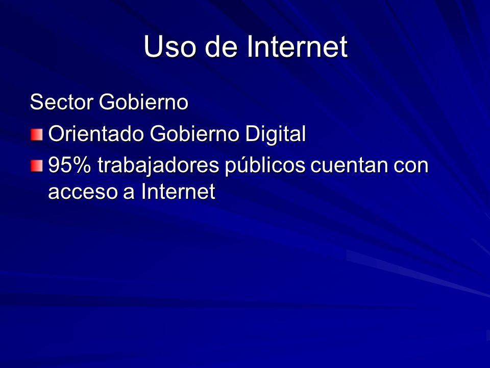 Uso de Internet Sector Gobierno Orientado Gobierno Digital