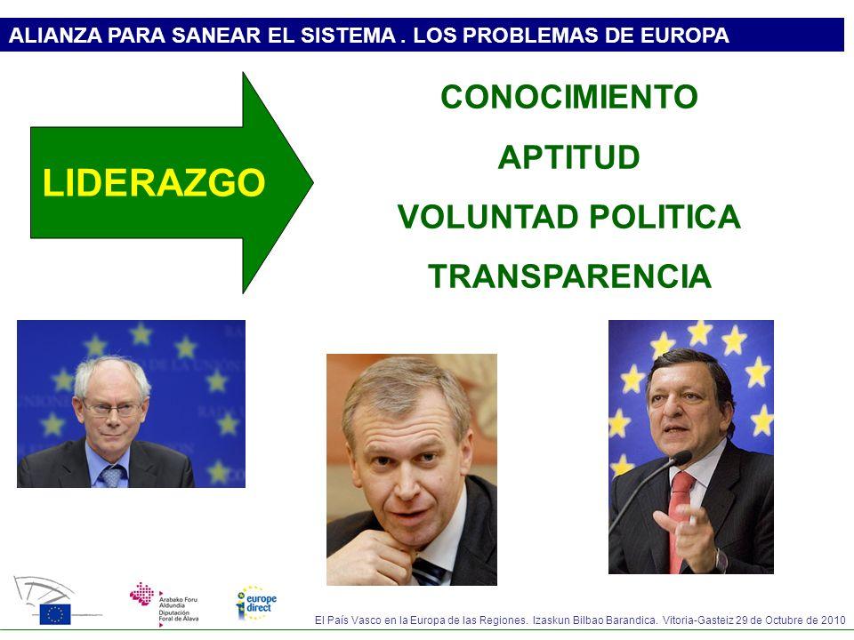 LIDERAZGO CONOCIMIENTO APTITUD VOLUNTAD POLITICA TRANSPARENCIA