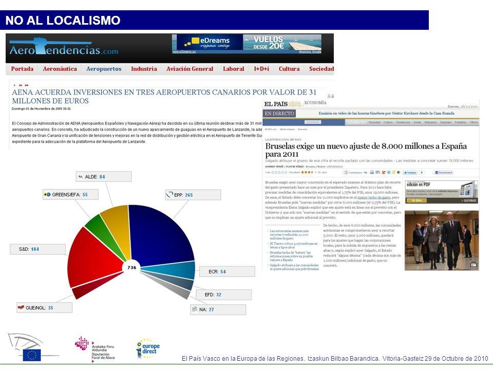 NO AL LOCALISMO El País Vasco en la Europa de las Regiones.