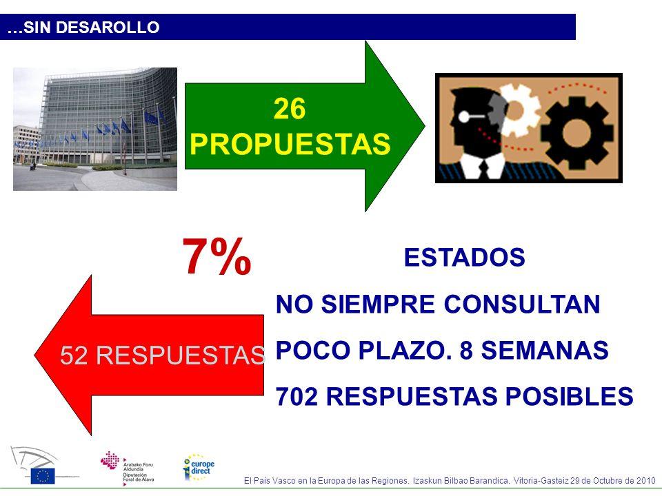 7% 26 PROPUESTAS ESTADOS NO SIEMPRE CONSULTAN POCO PLAZO. 8 SEMANAS