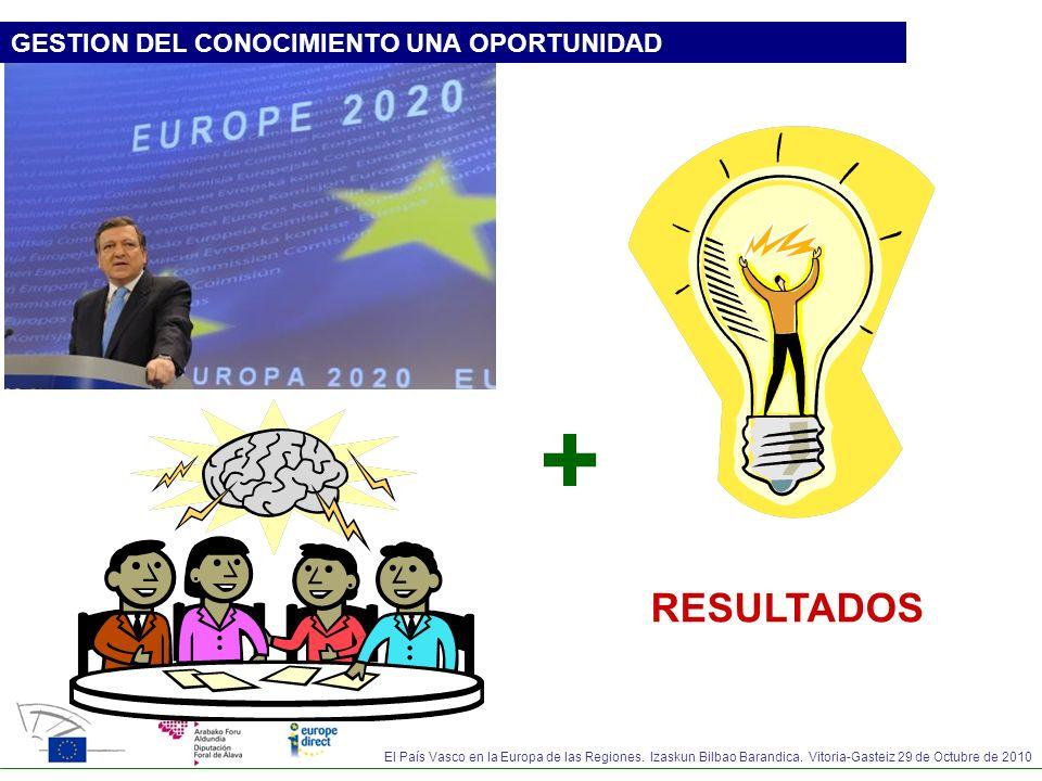 + RESULTADOS GESTION DEL CONOCIMIENTO UNA OPORTUNIDAD
