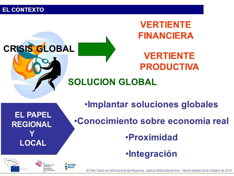 Implantar soluciones globales Conocimiento sobre economía real