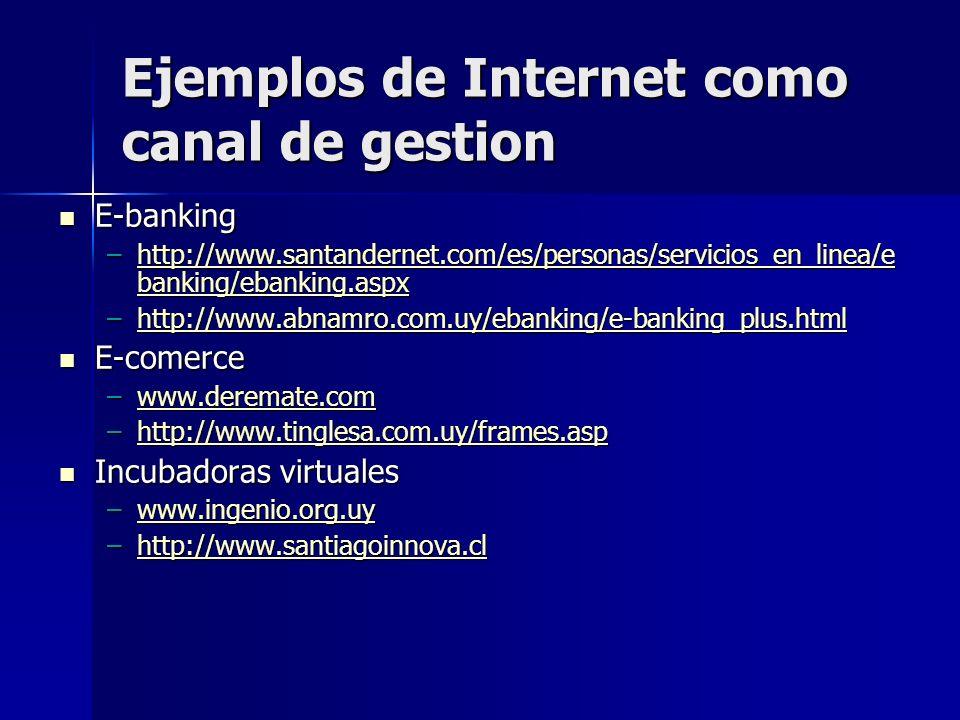 Ejemplos de Internet como canal de gestion
