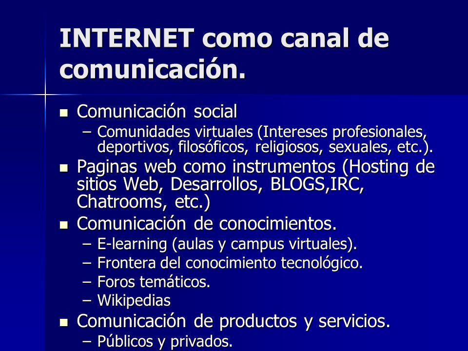 INTERNET como canal de comunicación.