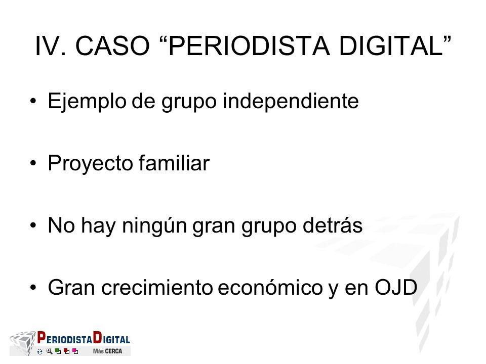 IV. CASO PERIODISTA DIGITAL