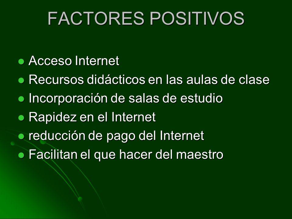 FACTORES POSITIVOS Acceso Internet
