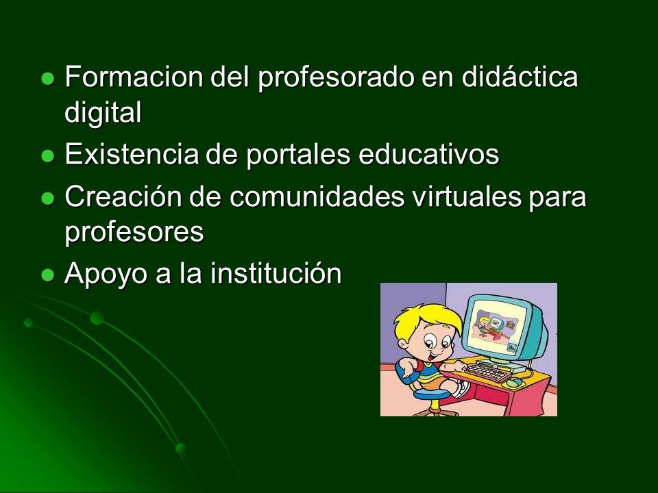 Formacion del profesorado en didáctica digital